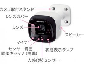 camera2016b
